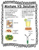 Mixture VS Solution Notes