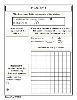 Solid-Solid Mixtures - Problem solving involving fractions in science