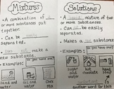 Mixtures & Solutions Foldable