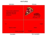 Mixtures Solutions Frayer Model Graphic Organizer Powerpoint