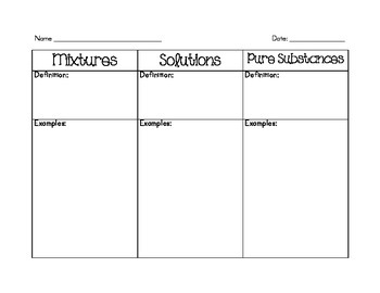 Mixtures, Solutions, and Pure Substances Organizer