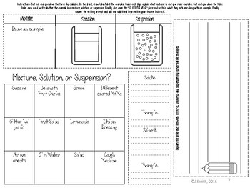 Mixtures Solutions and Suspension Reading Comprehension Interactive Notebook
