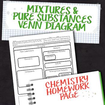 Mixtures and Pure Substances Venn Diagram for Chemistry Homework Worksheet