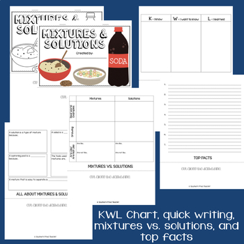 Mixtures and Solutions Interactive Flip Book