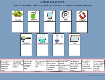 Mixtures and Solutions - A Fourth Grade SMARTBoard Introduction