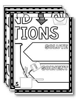 Mixtures and Solutions Collaborative Research Poster