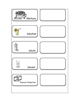 Mixtures & Solutions Cut & Paste Hands On Vocabulary with