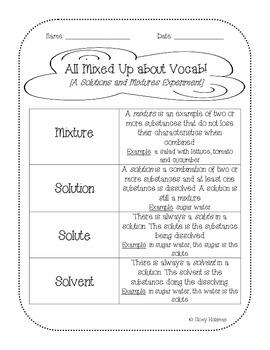 Mixtures & Solutions: Mixtures vs Solutions Experiment