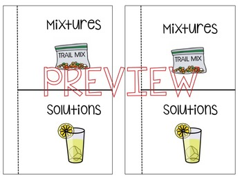 Mixtures and Solutions Foldable for Interactive Science Journal