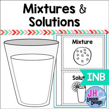 Mixtures and Solutions: Interactive Notebook Activity