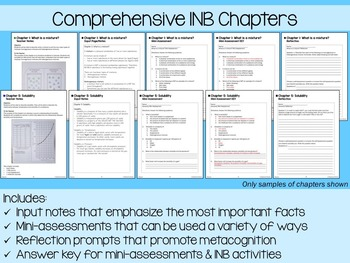 Mixtures and Solutions Interactive Notebook Unit
