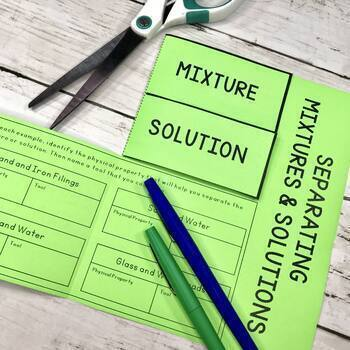 Mixtures and Solutions | Notes and Presentation
