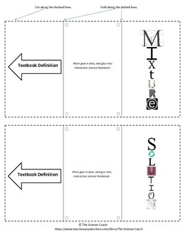 Mixtures and Solutions PAGE for your Interactive Notebook