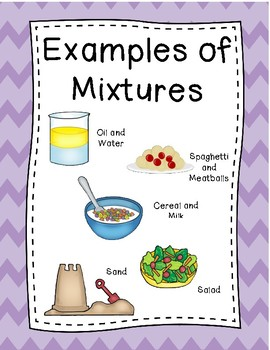 Mixtures and Solutions Posters