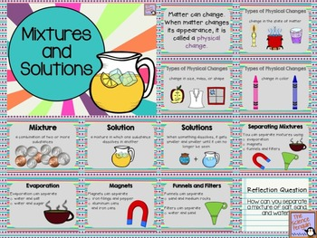 mixtures and solutions powerpoint by the science penguin tpt. Black Bedroom Furniture Sets. Home Design Ideas