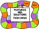 Mixtures and Solutions Task Card Pack