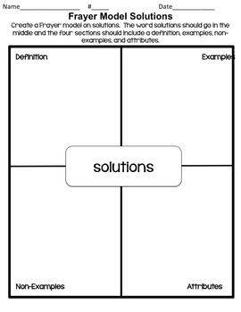 Mixtures and Solutions TicTacToe Choice Board Extension Activities