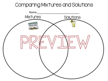 Mixtures and Solutions: Venn Diagram