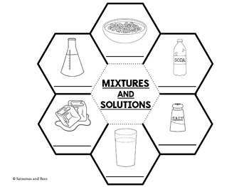 Mixtures and solutions-Interactive Science Notebook foldables