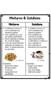 Mixtures or Solutions