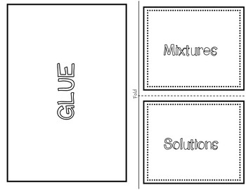 Mixtures vs. Solutions -  Foldable/ Interactive Notebook