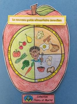 Mmm! Je mange bien - FRENCH- Grade 1 and Grade 2- Nutrition