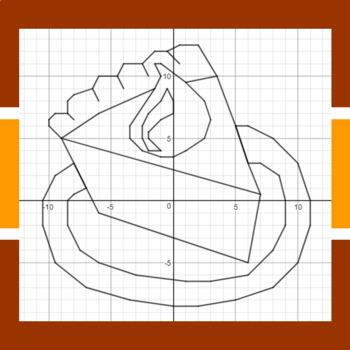 Pumpkin Pie - A Math-Then-Graph Activity - Solve 2-Step Equations
