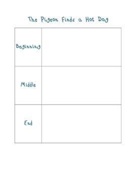 Mo Willems Beginning, Middle, and End Charts