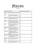 Moana Epic Elements