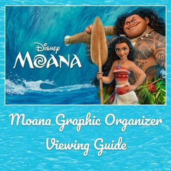 Moana Movie Notes