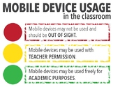 Mobile Device Poster