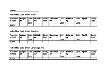 Moby Max Data Sheets