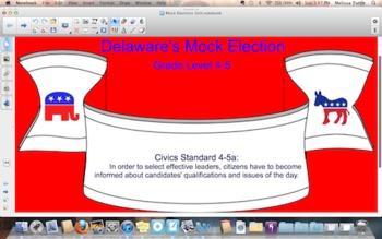 Mock Election SMARTboard File