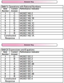 Top 10 Punto Medio Noticias | 7th Grade Math Eog Practice Test