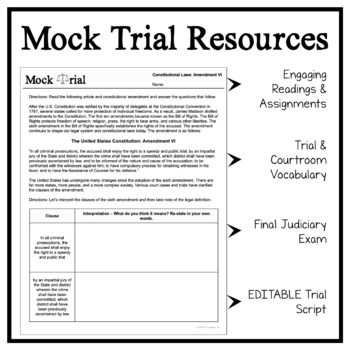 Mock Trial Literature Unit: Readings, Activities, Project, Perfect for ANY Novel