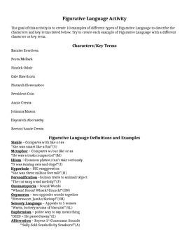 Mockingjay - Figurative Language Activity