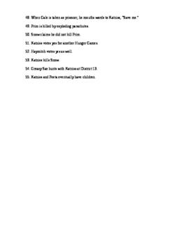 Mockingjay Reading Check Test/Quiz