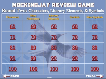Mockingjay Review Trivia Jeopardy Game 2 Rounds