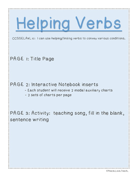 Modal Auxiliary Helping Verb Activity
