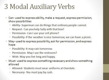Modal Auxiliary Verbs Lesson