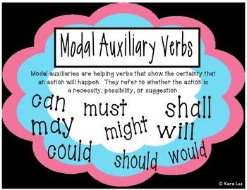 Modal Auxiliary Verbs Task Cards - Set of 20