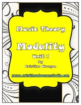 Modality Unit 1