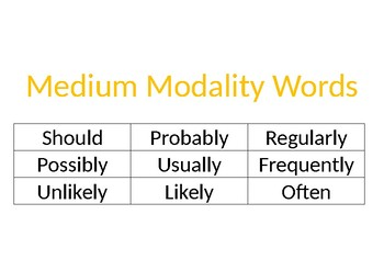 Modality Word List Printable