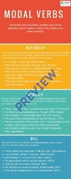 Modals - May, Might, Will, Probably B1 Intermediate Lesson Plan For ESL