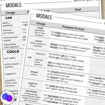 Modals: Grammar Guide with Worksheets