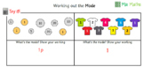 Mode Averages FULL Math lesson, worksheet & answers