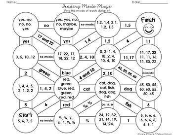 Mode Maze