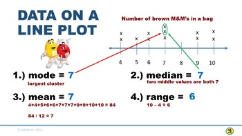 Mode, Median, Mean, Range, & Data Analysis Inter-active Powerpoint