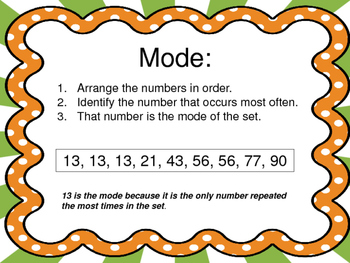 Mode:  Task Cards and More For Finding the Mode of a Set of Numbers