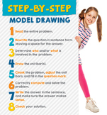 Model Drawing Guide